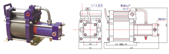 STA series gas compressor